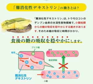 ヘルスマネージ大麦若葉青汁難消化性デキストリン3